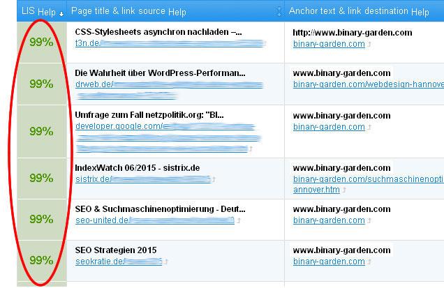 Abbildung zum Thema Linkbuilding. Gezeigt werden Links mit einem LinkIndex Score (LIS) von 99%.